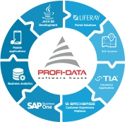 Profidata - software house