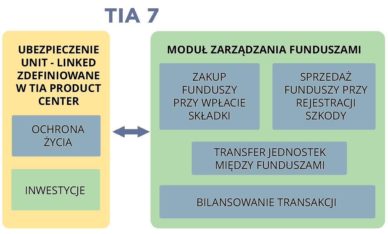 diagrampl